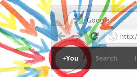 Google Plus  - Resumen de Tecnologia 2011