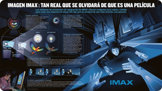 IMAX_IFGR_IMAX-Picture_Final_LATAM_Spanish