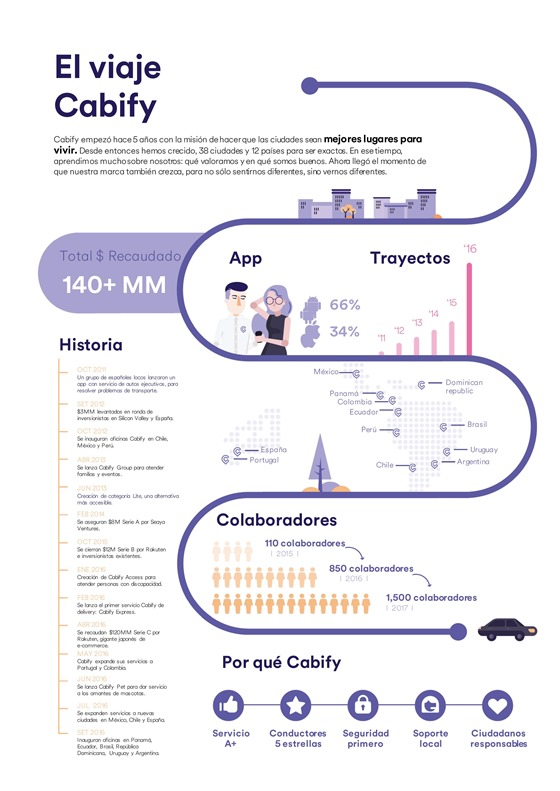 Infografía-Cab