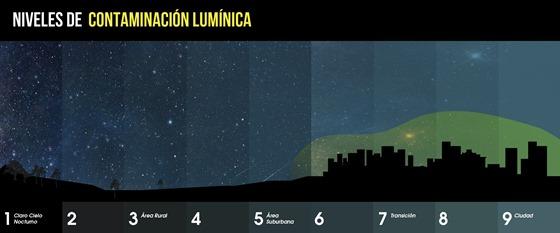 Infografico Iluminación de Carreteras cs6