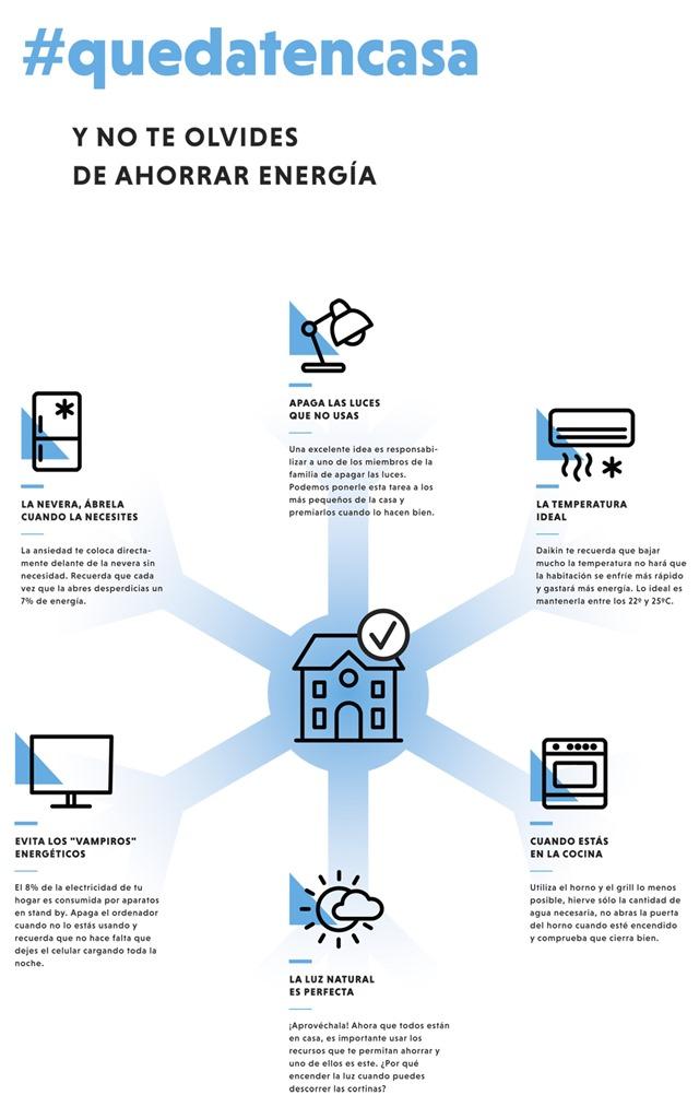 Daikin-Infographic B